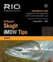 Rio Imow Tipset In Wallet